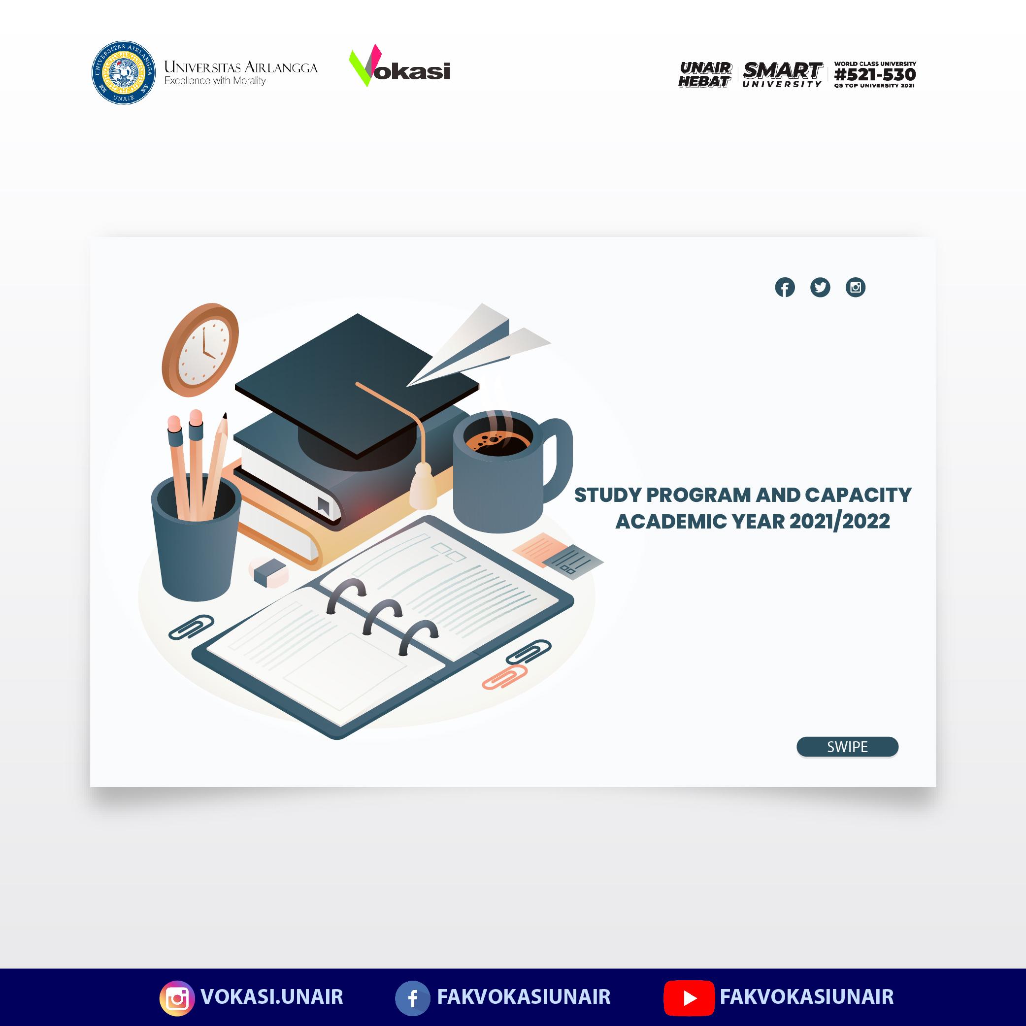 Program Studi dan Kapasitas Tahun Akademik 2021/2022